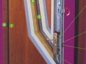 Porte blindée 1